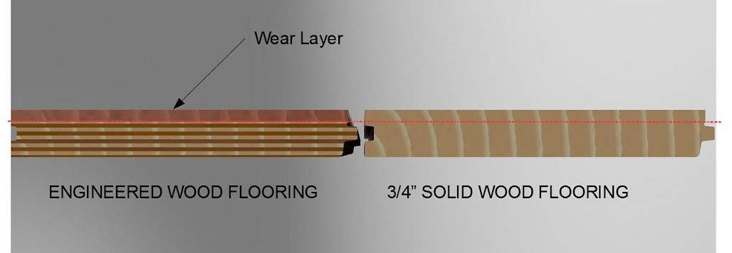 Wide Plank and Exotic Floors | ECO 100 - Special Offer - LP Wide Plank ...